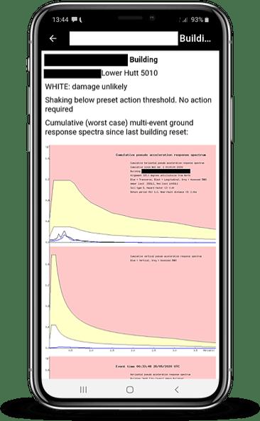 Spectral response mockup - Wellington Earthquake